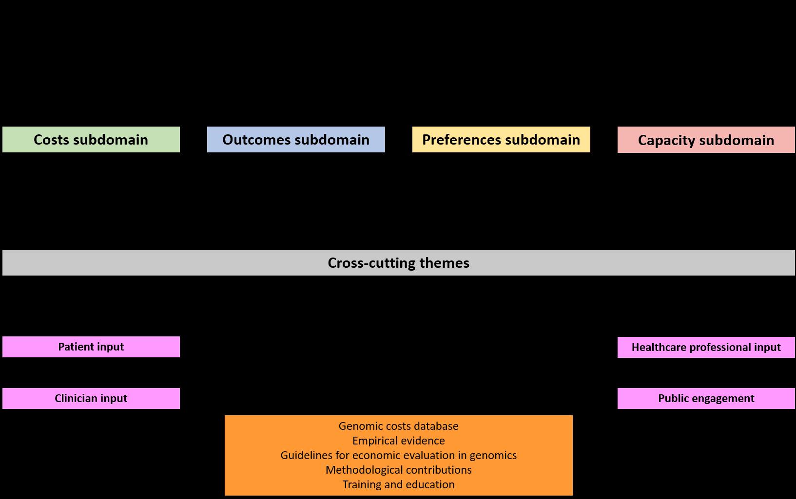 HE GeCIP domain image